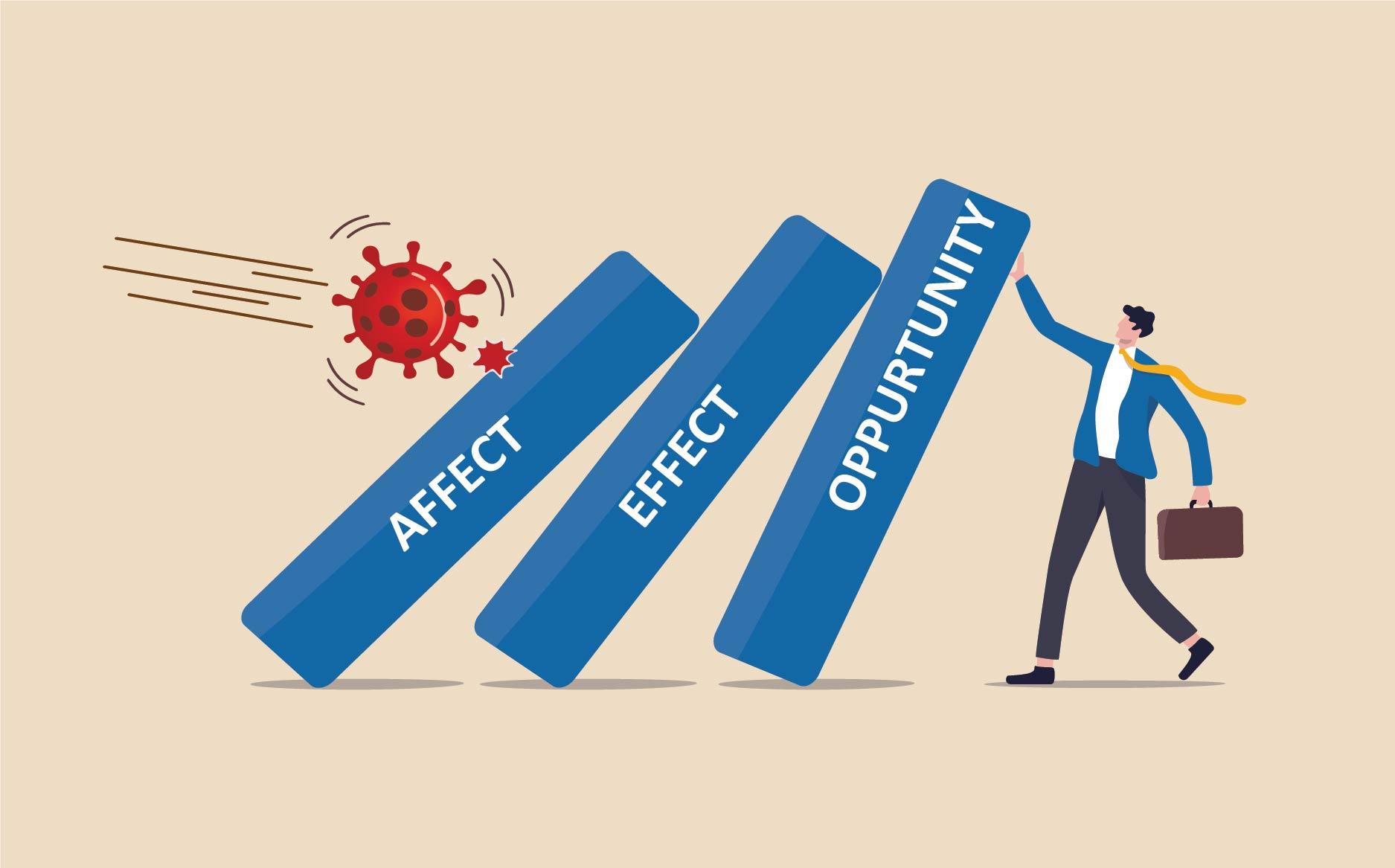 Coronavirus & Business India