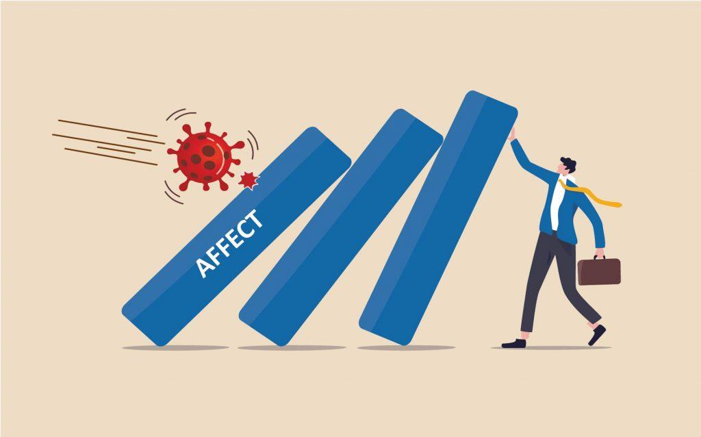 Affect of Coronavirus on Business India