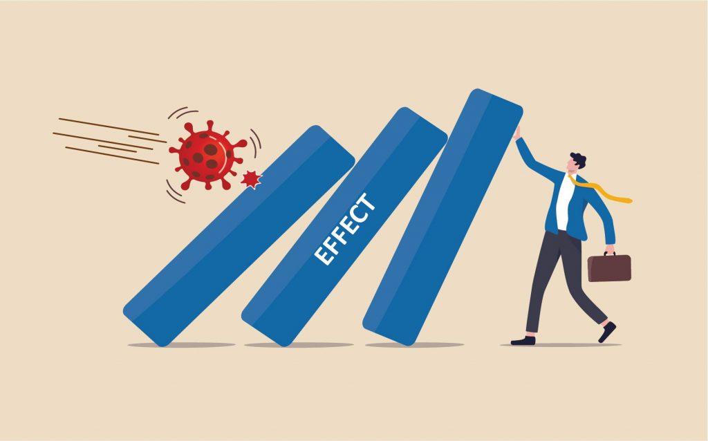 Effect of Coronavirus on Business India