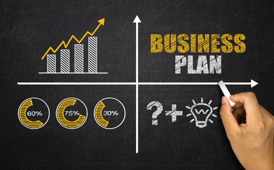 Business Plan | Money Gig