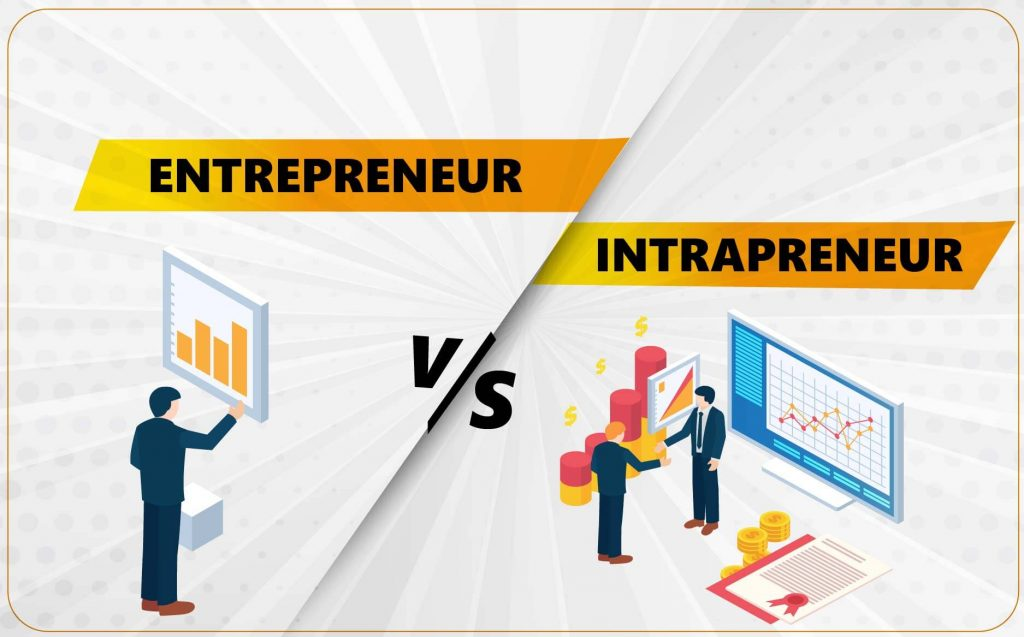 Entrepreneur and Intrapreneur